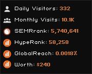 backlinkr.net widget