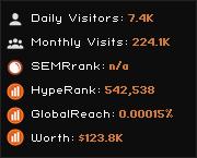 bemix.com.br widget