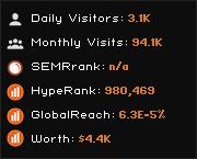 best-sa.net widget