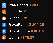 bestconceptcars.info widget