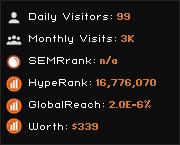 bettertax.org widget