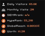 beyonceworld.net widget