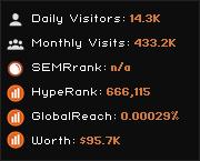 bikenewyork.org widget