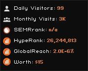 bilgikazani.net widget