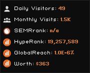 bitcoindark.org widget
