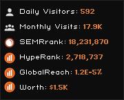 blakdoub.info widget