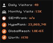 blocchain.info widget