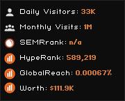 bloggingmax.net widget