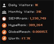 bnionline.net widget