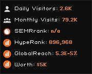 bonus2.pw widget
