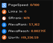 bookmarkcrazy.info widget