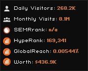bookmarking2site.info widget