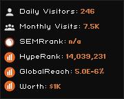 bookmarkingdemon.net widget