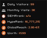 bookmarky.de widget