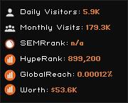 boosting.pro widget