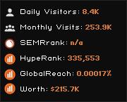 browsertunnel.info widget