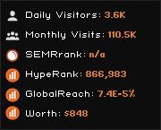 brunopramaggiore.net widget