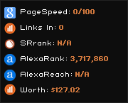 burningspear.org widget
