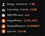buscadoresdeinternet.net widget