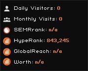 busybeaver.net widget