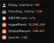 canlitv.stream widget