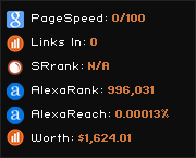 cash1234.biz widget