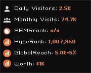 cash4sms.today widget