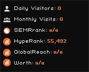 charmeck.org widget