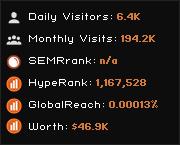 checkbrowser.info widget