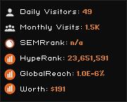 checkingaccountloans.net widget