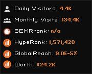 checkorphan.org widget