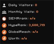 chunkyfrog.co.uk widget