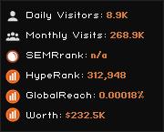 cibex.net widget