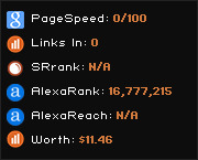 classificadosweb.com.br widget