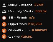 clickky.ru widget