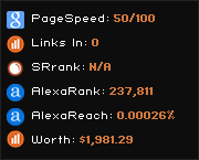 clik.link widget