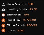 comline.pl widget