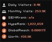 computerhotfix.net widget
