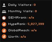 counterzone.net widget