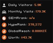 cyber-souk.net widget