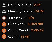cynamix.net widget