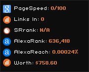 danilenko.org widget
