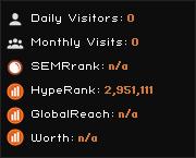 darksideracing.net widget