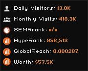 dbnao.net widget