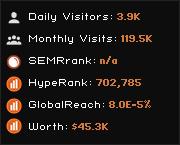 ddawn.net widget