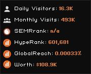 deallx.hu widget