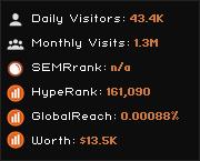 dearest.link widget