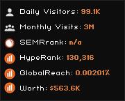 designquote.net widget