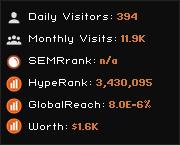 desno365.net widget