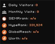 dinocard.net widget